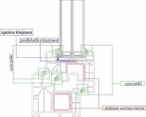 strukturalne wklejanie pakietów 8000 300x241